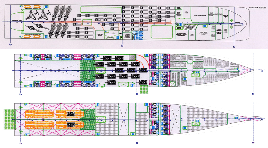 """LHD """"Juan Carlos I"""" - Buques de GuerraSpanish Aircraft Carrier Juan Carlos"""